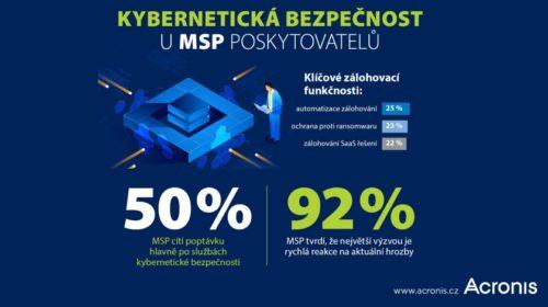 Acronis: Podle 50 % poskytovatelů IT služeb jsou nejvíce žádané služby kybernetické bezpečnosti