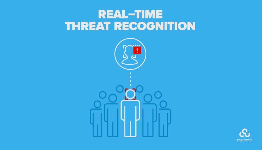 Cogniware real time threat recognition