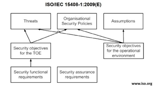 Vysokorychlostní inkoustové multifunkční tiskárny Epson s liniovou hlavou mají certifikaci zabezpečení IT dle normy ISO/IEC 15408