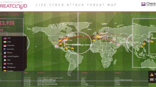 Malware těžící kryptoměny v květnu ovlivnil téměř 40 % organizací