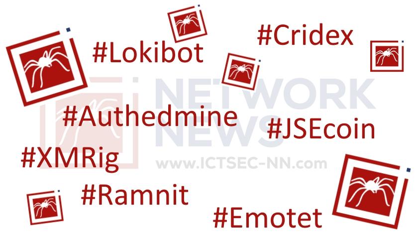 Top malware v ČR – Březen 2019