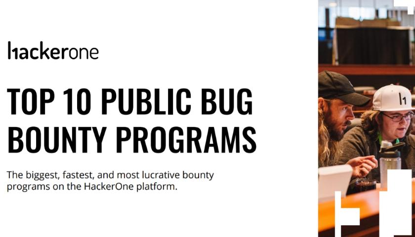 hackerone Top 10 Bounty Programs 2020