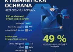 kybernetická ochrana v ČR