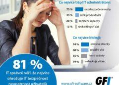 ochrana webového přístupu GFI